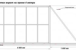 Чертеж ворот на проем 4 метра