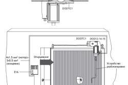 Схема установки приводов на подвесные ворота