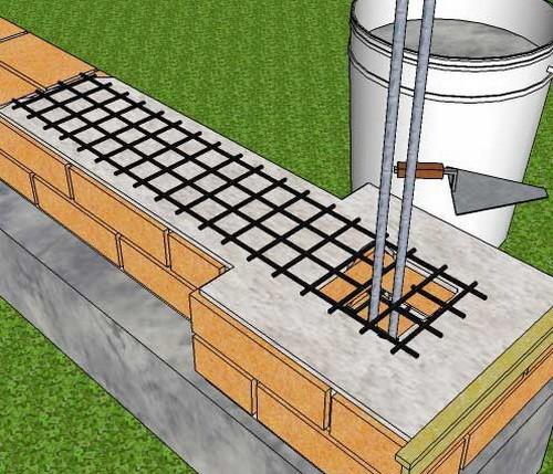Армирующая сетка между рядами кладки