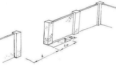 Разметка ямы под фундамент для откатных ворот