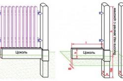 Классическая схема монтажа деревянного забора с бетонным основанием