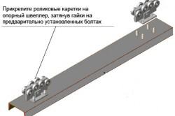 Схема крепления каретки на опорный швеллер