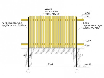 Пример устройства деревянного забора
