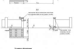 Схема монтажа откатных ворот