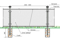 Схема устройства забора из сетки рабица