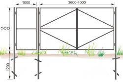 Схема установки ворот из профнастила