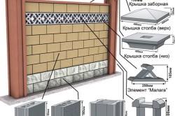 Строительство забора из бетонных блоков