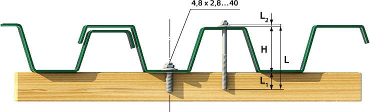 Крепление профнастила к обрешетке производят внизу гофры, а конек закрепляют через ее верх.