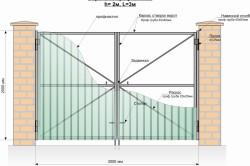 Схема изготовления ворот из профнастила