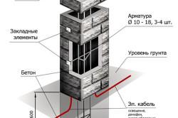 Схема устройство столба.