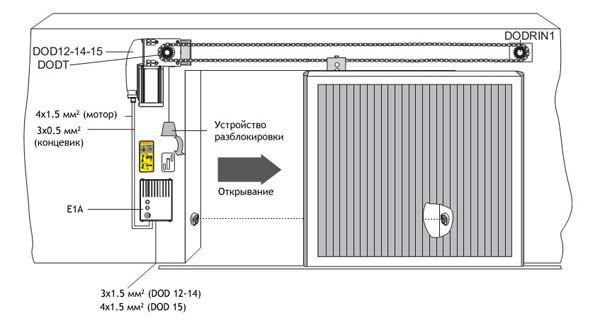 Схема установки приводов на подвесные сдвижные ворота.
