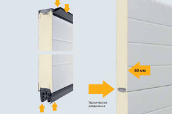 Полость двустенных ворот из стали равномерно заполнена твердой пеной из полиуретана. При этом данный материал соединяется со стальными частями профиля.