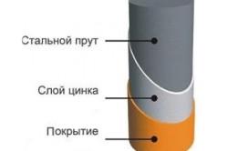Основания установленных промежуточных и угловых столбов заливаются для прочности бетонным раствором.