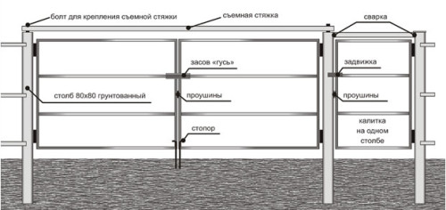 Схема металлического забора из профлиста