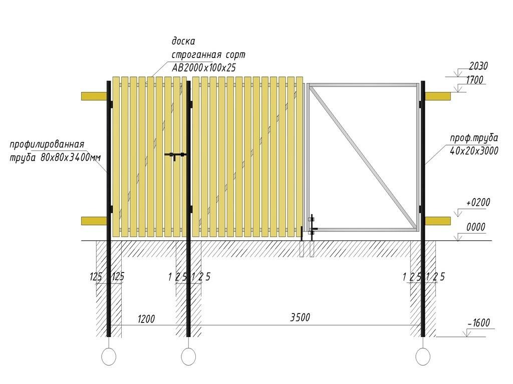 Схема деревянных распашных ворот