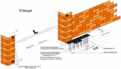 Схема подготовки фундамента откатных ворот.
