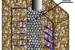 Пример бетонного столба для забора