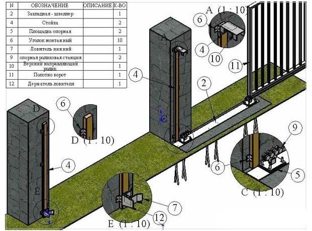 Детали для откатных ворот