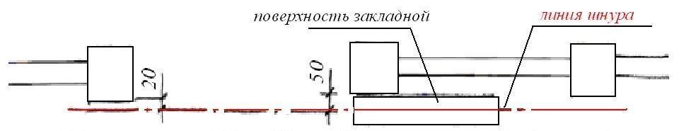Схема определения линии движения ворот