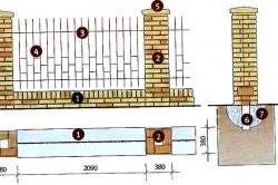 Забор из красного кирпича и дерева чертежи