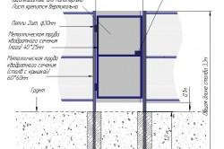 Схема монтажа калитки из профнастила