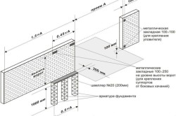 Схема откатных ворот из профиля