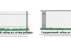Способы установки заборов из сетки рабица
