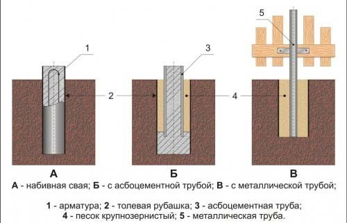 Теплоизоляция потолка своими руками