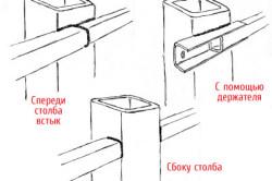 Крепятся лаги к столбам по уровню, сваркой или с помощью специальных держателей, закрепленных на столбах.