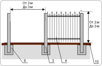 Забор кованый на бетонном основании с металлическими столбами