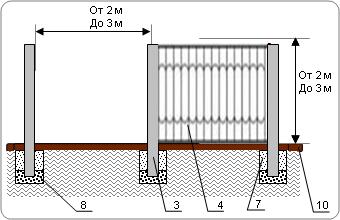 Забор кованый с металлическими столбами