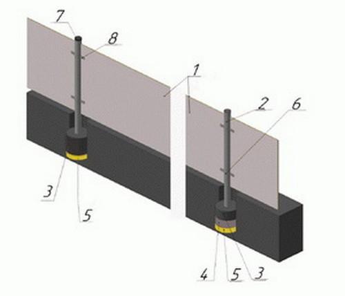 Схема устройства забора из асбестоцементных листов и столбов: 1 - асбестоцементный плоский лист; 2 - асбестоцементная безнапорная труба; 3 - бетон; 4 - щебень; 5 - песок; 6 - полосовая сталь или стальной хомут; 7 - заглушка; 8 - крепежные детали