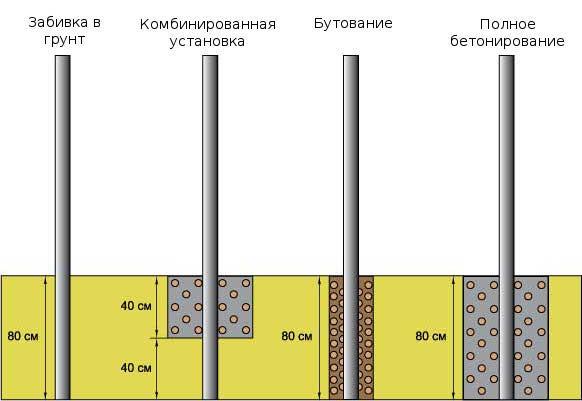 zabor-ustanovka-stolbov
