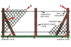 Установка ограды из сетки-рабицы