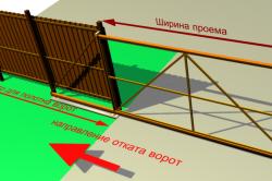 Ворота состоят из элементов – полотна ворот и направляющих с системой роликов.