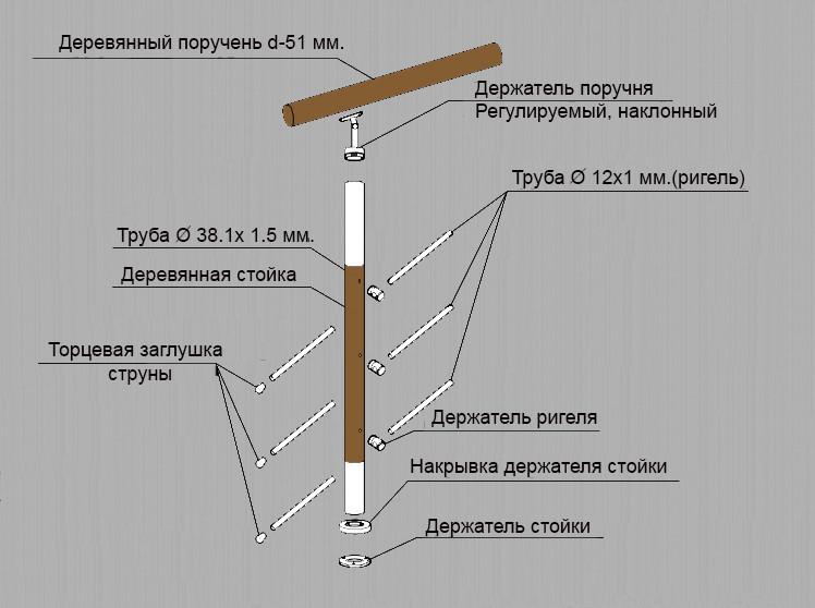 Схема комбинированного лестничного ограждения