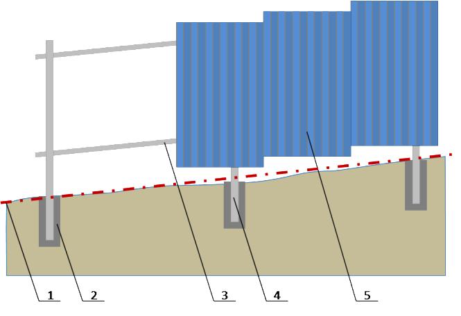 Схема №1 выравнивания насыпью