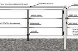 Схема установки ворот с калиткой