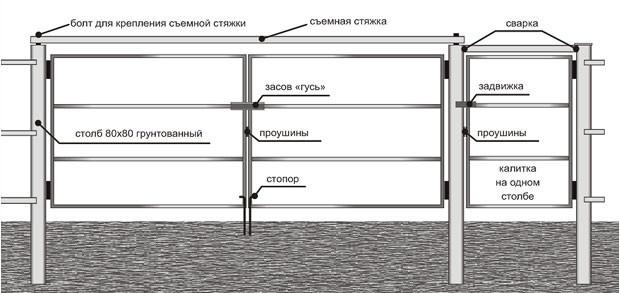 Схема металлического забора из