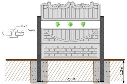 Забор своими руками чертежи фото и видео