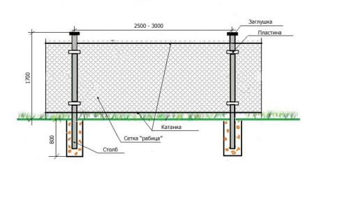 Схема установки забора из сетки рабица