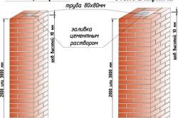 Кирпичные столбы