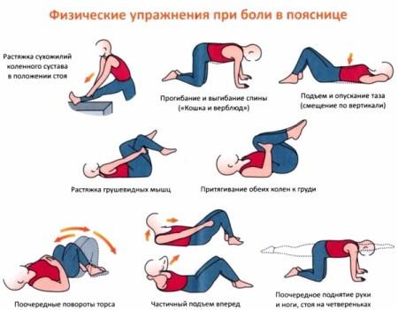 гимнастика при спинном остеохондрозе даже нечего