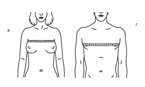 Правильное расположение сантиметровой ленты для измерения грудной клетки