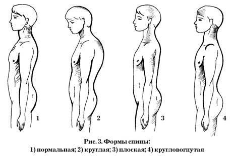 Как определитьзаболевание