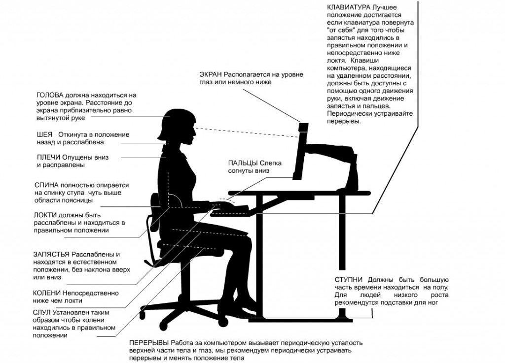 Как устранить мышечные спазмы при долгом сидении