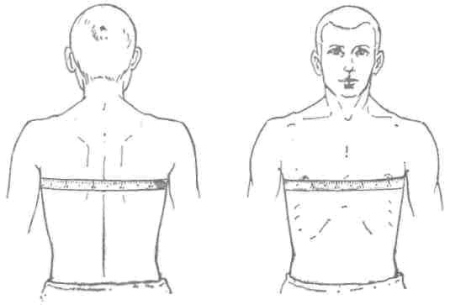 узкая грудная клетка у мужчин