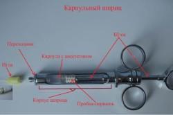 Устройство шприца для проведения анестезии